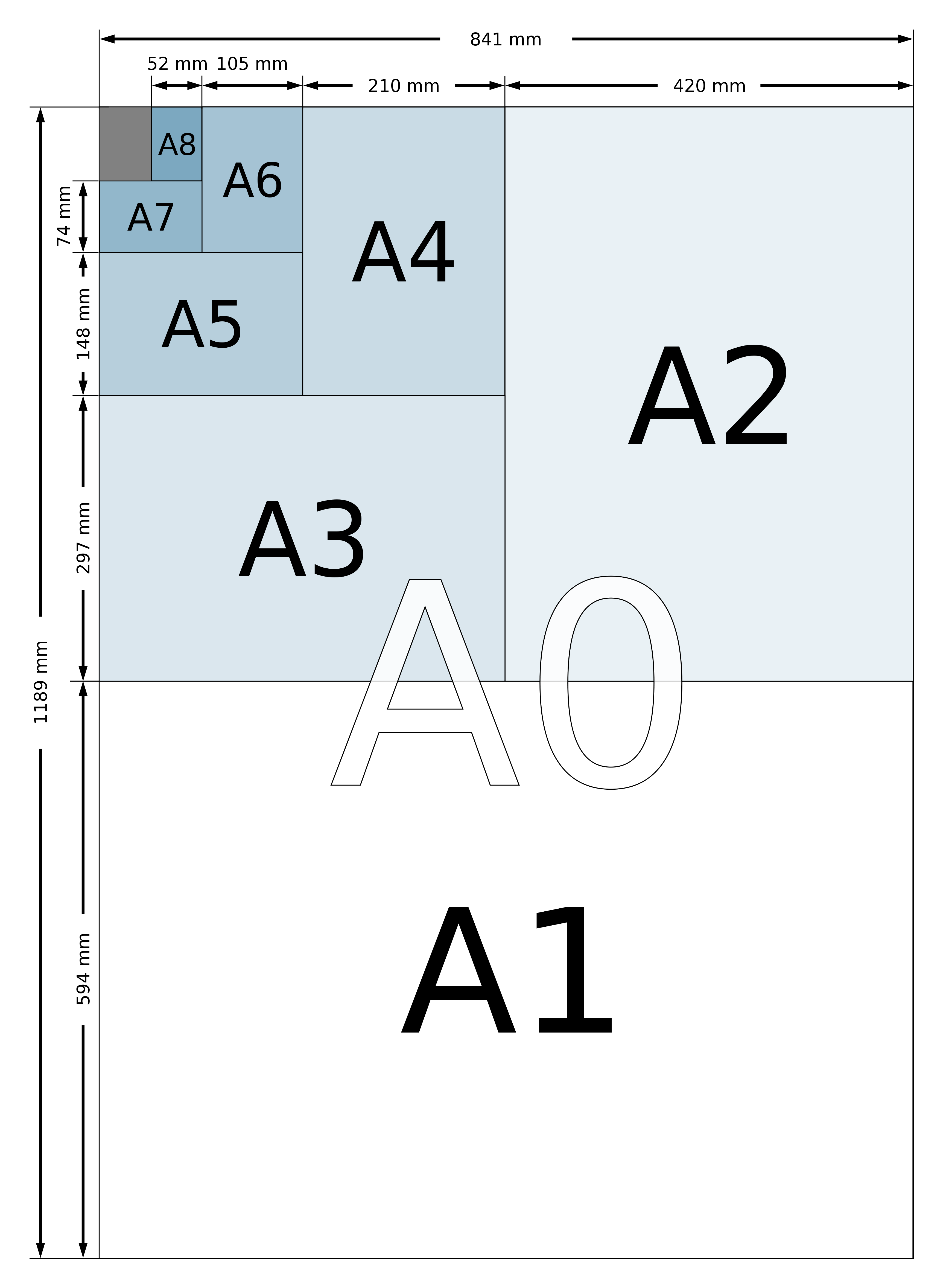 c2 paper Our revision guide for the c2 written paper is now available on auto download a pdf download, you can print as many as you want for your cohort – this year and every year for the life of the specification.